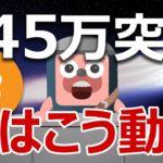 ビットコイン最高値245万円。今後の値動きを当てます