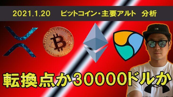 ビットコインはどこで転換するのか。3万ドル割れも視野に。