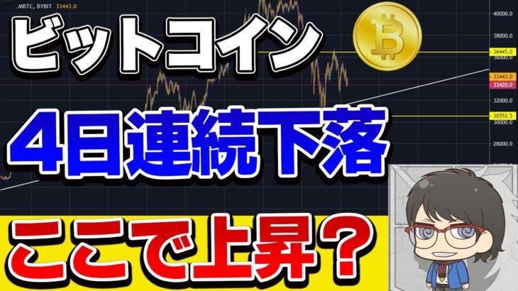 【仮想通貨】ビットコイン大口クジラが爆買い?しかし4日間連続下落、、、
