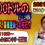 【仮想通貨・ビットコイン】4,000ドルの下落!!だが暴落ではなく高値更新への布石!!チャンスは拾え!!