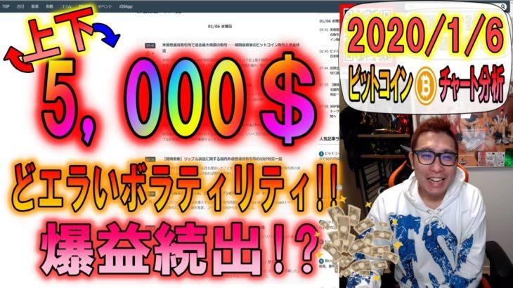 【仮想通貨・ビットコイン】約5,000ドル幅のレンジ!?ロングでもショートでも爆益が射程圏内!!