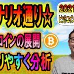 【ビットコイン&仮想通貨】シナリオ通りの動き!!今後のBTCの展開を分かりやすく分析!!