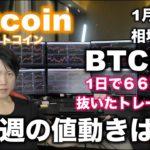 ビットコイン今後の値動きと、BTCFXで1日66万幅を抜いたトレードの解説(すみません、最初に言ってたアルトの解説忘れました。。。アルトもBTCと連動して上がると思います)