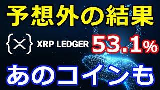 仮想通貨リップル(XRP)XRP Ladgerあのコインもサポートする訳とは『予想外の結果に』