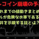 【警告】ビットコインの崩壊が近い理由を徹底解説