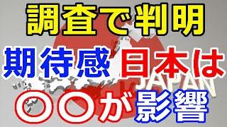 仮想通貨リップル(XRP)調査で判明『期待感が高まる一方、日本は〇〇が影響』