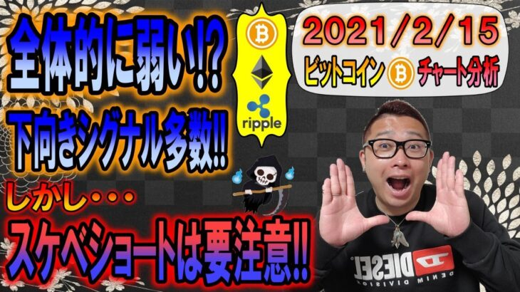 【ビットコイン&イーサリアム&リップル】全体的に弱い印象!!下向きのシグナル多数あり!!