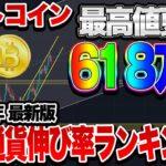 【仮想通貨】爆上げランキング1位の仮想通貨は何だと思いますか? ビットコイン618万円最高値更新