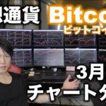 仮想通貨ビットコイン3月2日チャート分析。BTCFX  44000ドルロング(買い)が40万幅の利益、証拠、エントリー理由解説。
