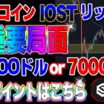 【仮想通貨】ビットコイン超重要局面!これ以上下がると終了です。。。5000ドル爆益ポイントはここ!