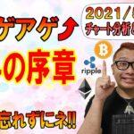 【仮想通貨ビットコイン&アルトコイン分析】上昇の序章!!4時間足の雲をぶち抜け!!