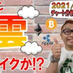 【仮想通貨ビットコイン&アルトコイン分析】ついに4時間足の「雲」ブレイクか!?※否定型も忘れずに!!