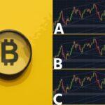 【BTC】想定外のビットコイン急落…今月現実化したら買いたい3つのプラン / #ビットコ分析
