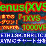 【仮想通貨 BTC.ETH.LSK.XRP.LTC.MATIC.XVS.XYM】ビットコインは6万ドル抜けで👍👍ライトコインはやはり来たね😊MATICはまだ売るべきではない‼️XYMは買い場☺️