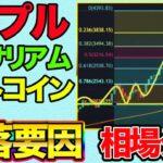 【仮想通貨】リップルXRP中心に仮想通貨市場のこれまでと今後の値動きをテクニカル分析!ちょっとファンダ要素も考察。