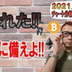 【仮想通貨ビットコイン&アルトコイン分析】ついに割れたか!?激震に備えよ!!