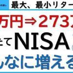 つみたてNISAの40万円は、273万円まで増えた!?過去を大検証。円高・円安の影響も考察します! !BACK TO 1992-2001のつみたてNISA。