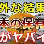 【仮想通貨】仮想通貨の保有率はアノ国がトップ『日本の保有率がヤバイ』意外な結果に